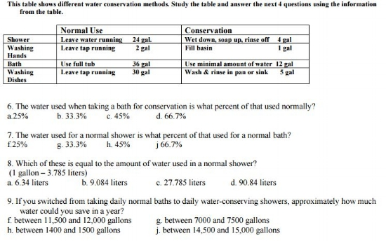 Applied Math - Sample Questions