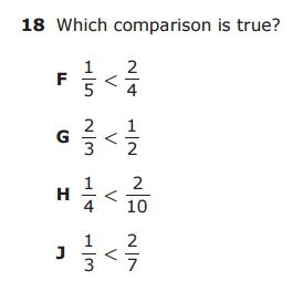 STAAR 4th Grade - Compare Fractions sample