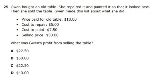 4th Grade STAAR  EXAMPLE QUESTION  - Profit sample