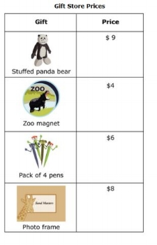 Smarter Balanced Practice Test - Gift Store Prices sample