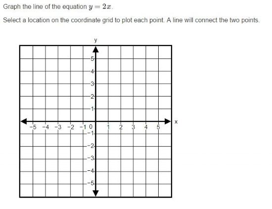 MCA Practice Test  -7th Graph sample