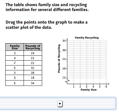 NWEA Practice Tests - Graph sample