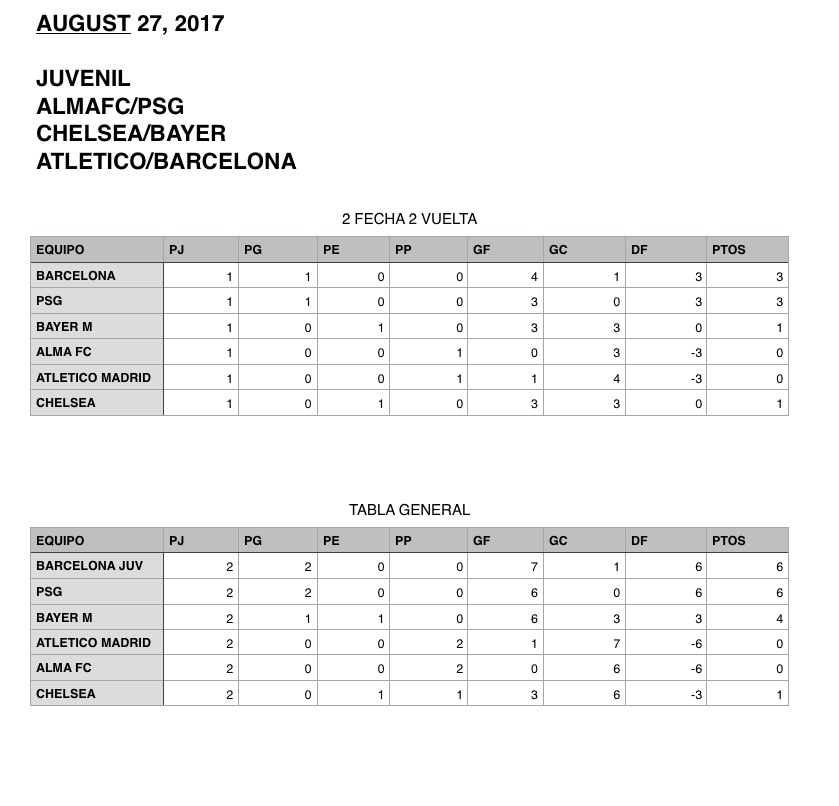 YLEAGUE 2F2VUELTA AUG 27,2017.jpg