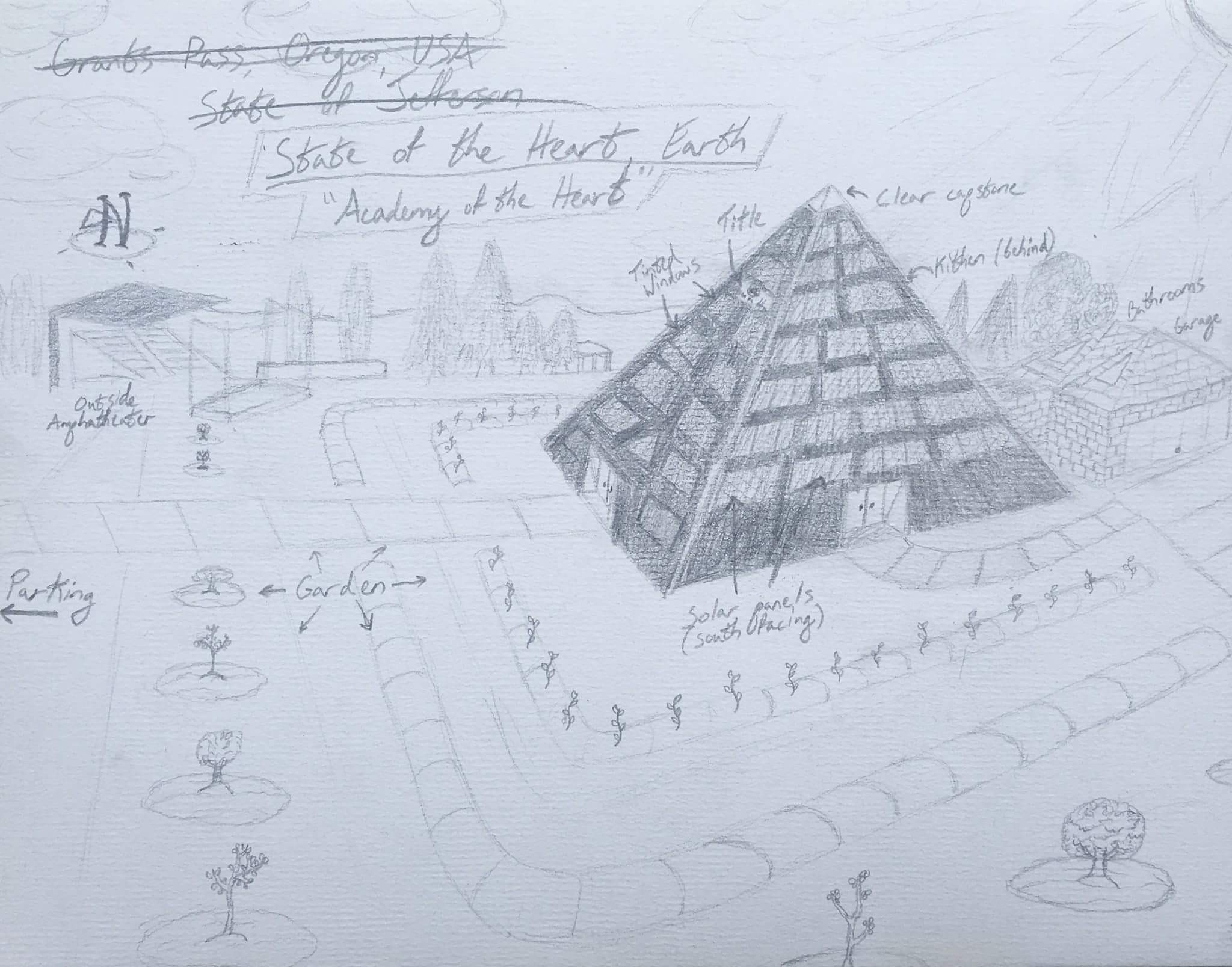 Academy of the Heart pyramid -drawing 2