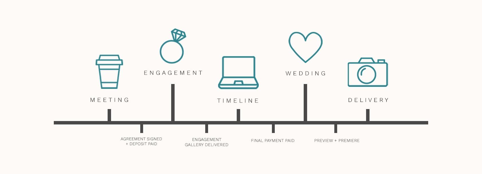 WEDDING+TIMELINE+-+UPDATED.jpg