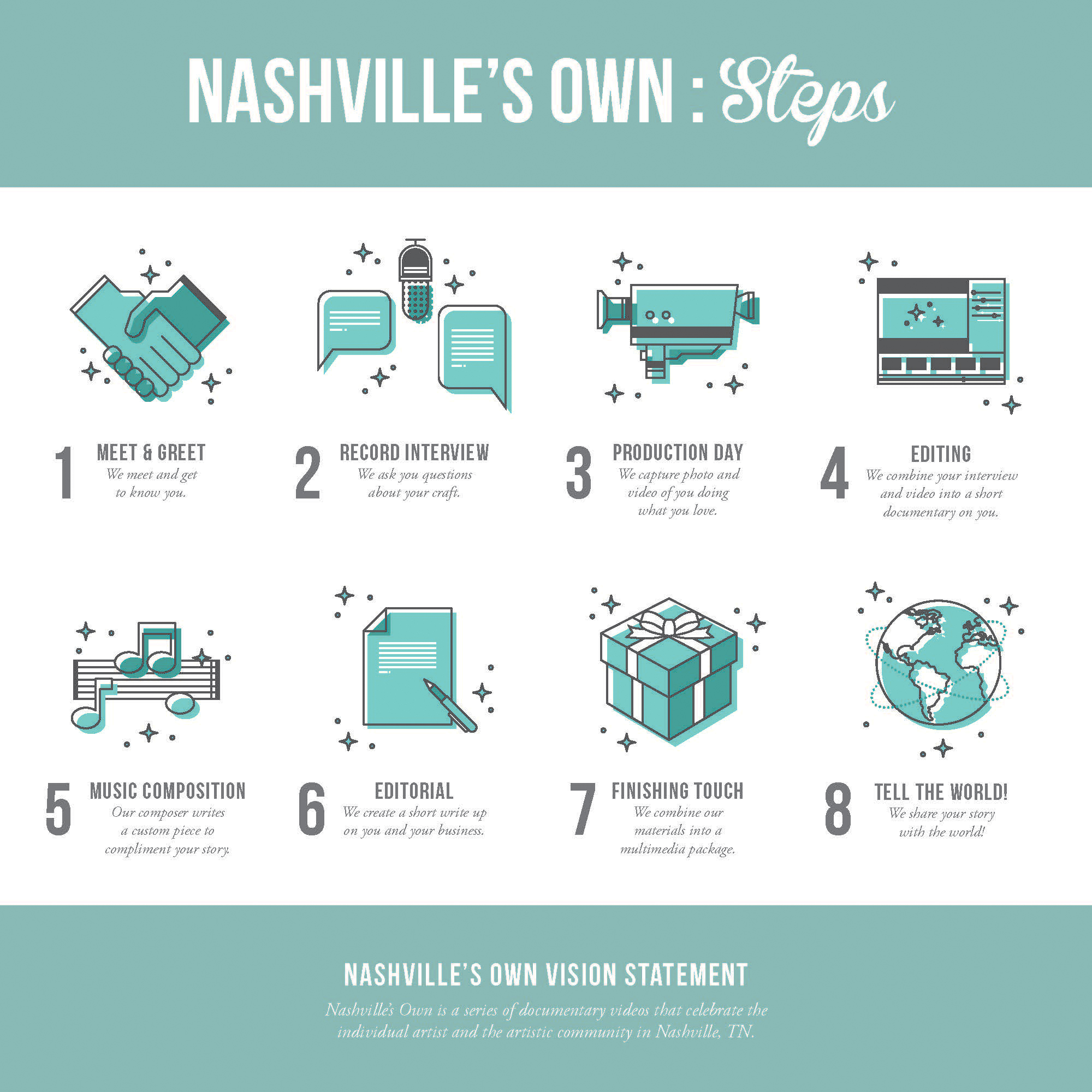 Andrew Yontz - Nashville's Own Informational Material_v1_Page_1.jpg