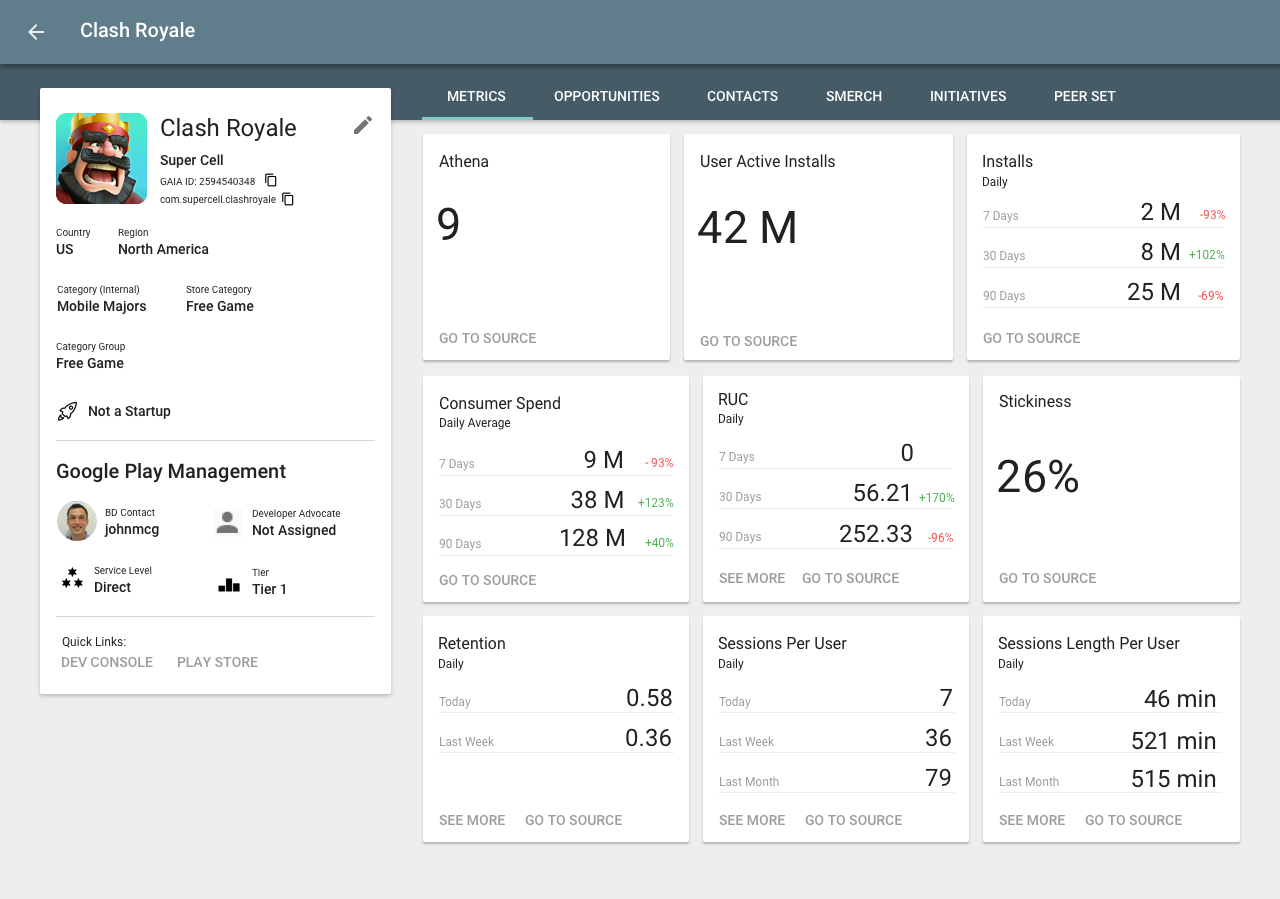 04_Apps_01_AppDetails_00_Metrics_00.png