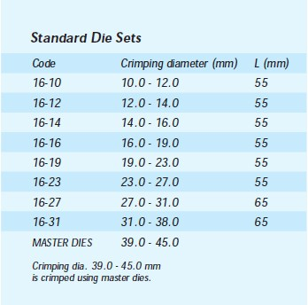 table P16AP.jpg