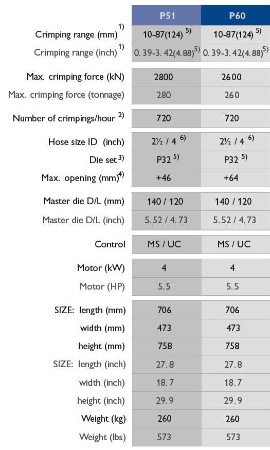table P51ms.jpg