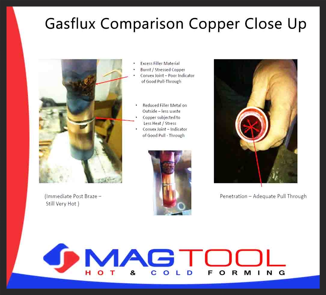 Gasflux Comparison Copper Close Up