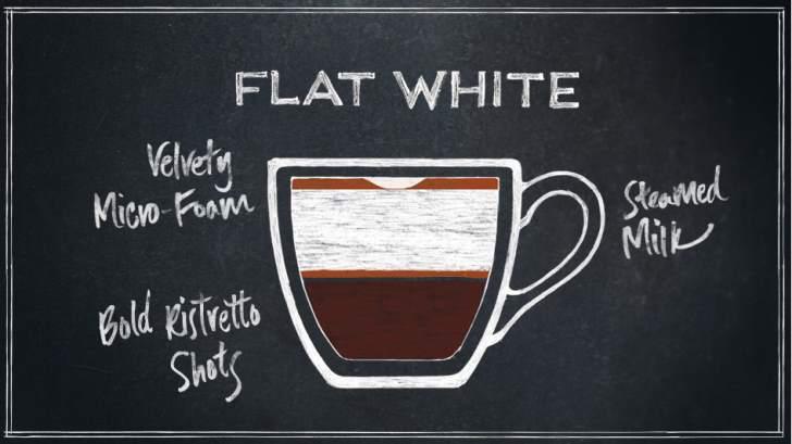 The Flat White Coffee