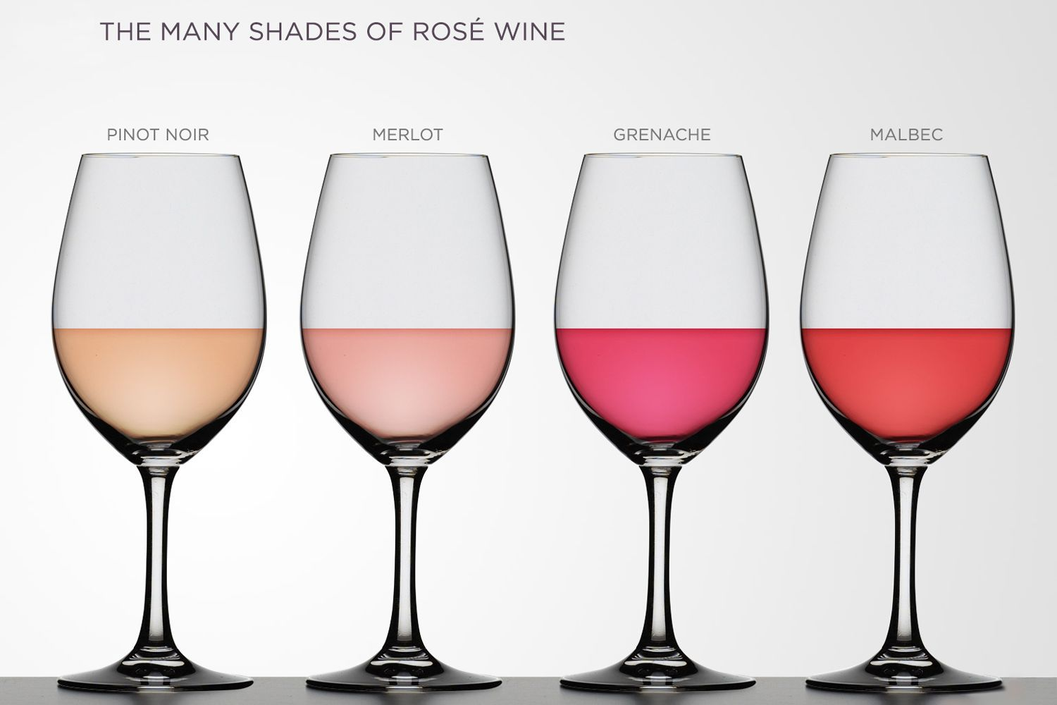 the many shades of a rosé wine are the result of different grapes used