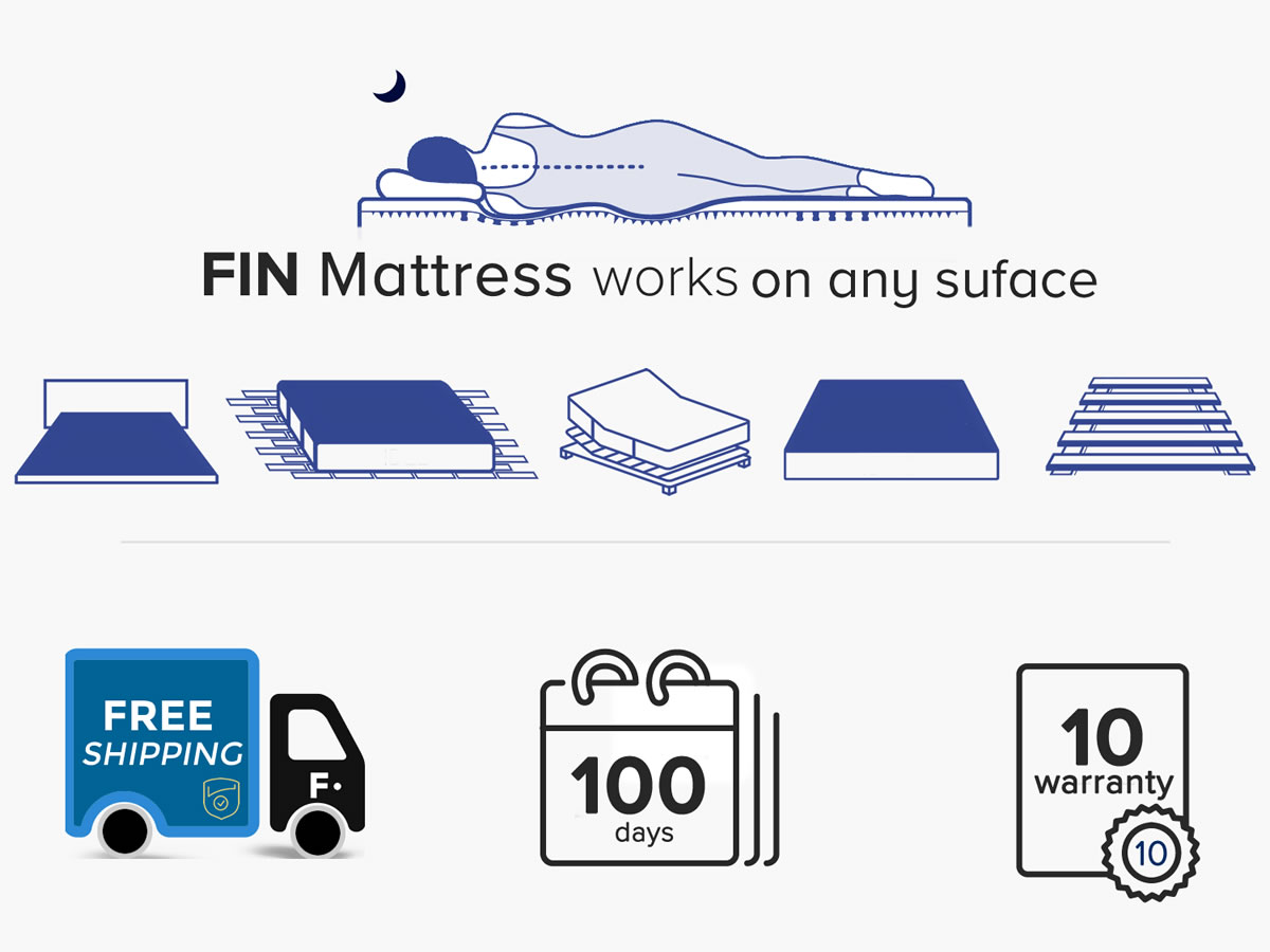 fin-mattress-fin10-works-on-any-surface-free-shipping.jpg