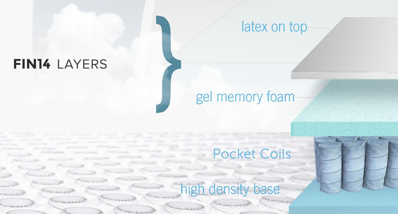 fin14-mattress-layers-details-review-1.jpg