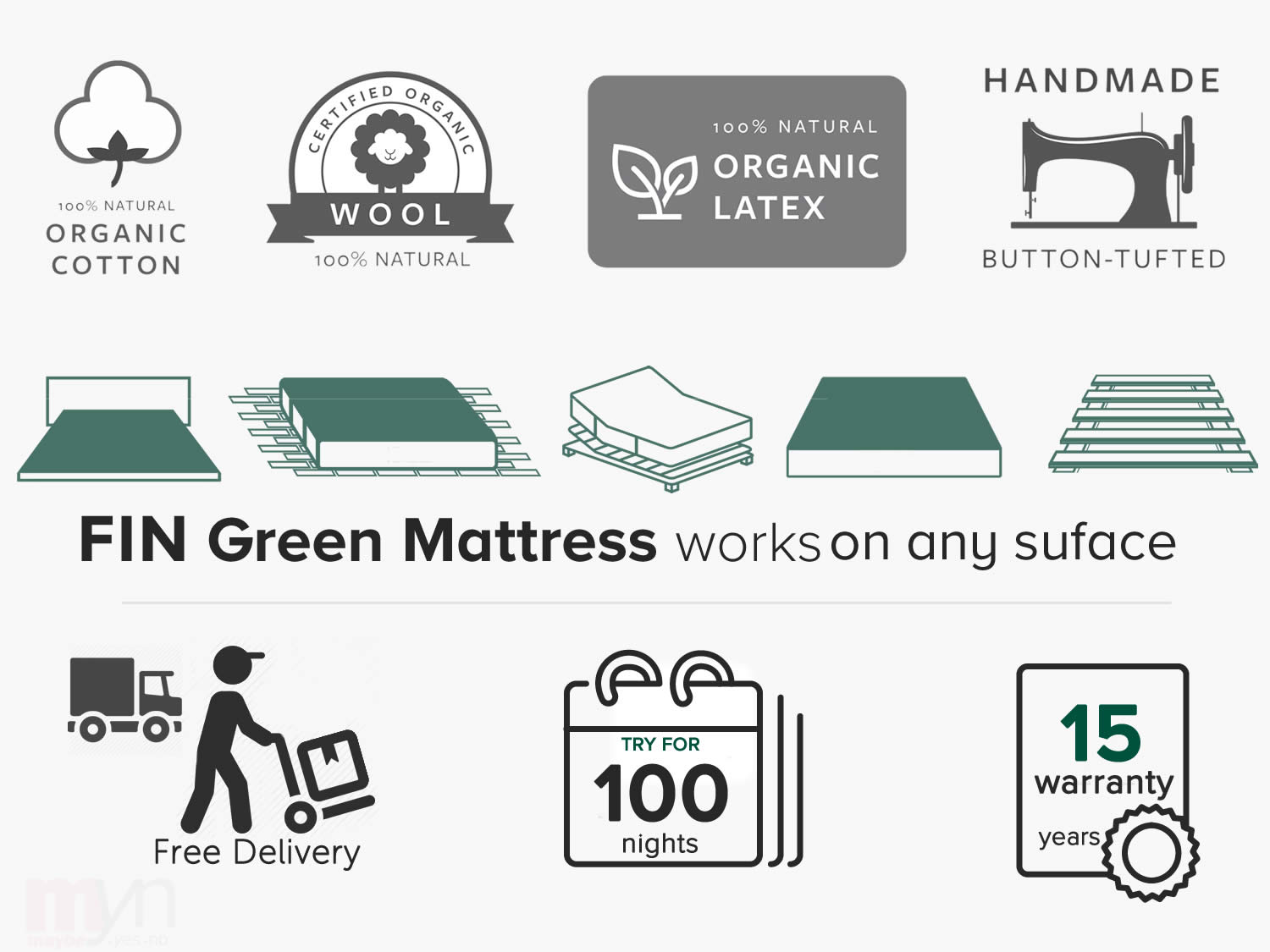 FIN Green Mattress comes with Free Delivery, 100 night trial, any reason replacement guarantee, a 15 year warranty