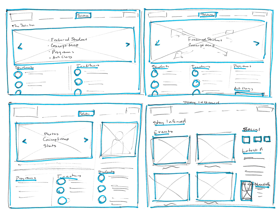 UBB_Process_wireframes.png