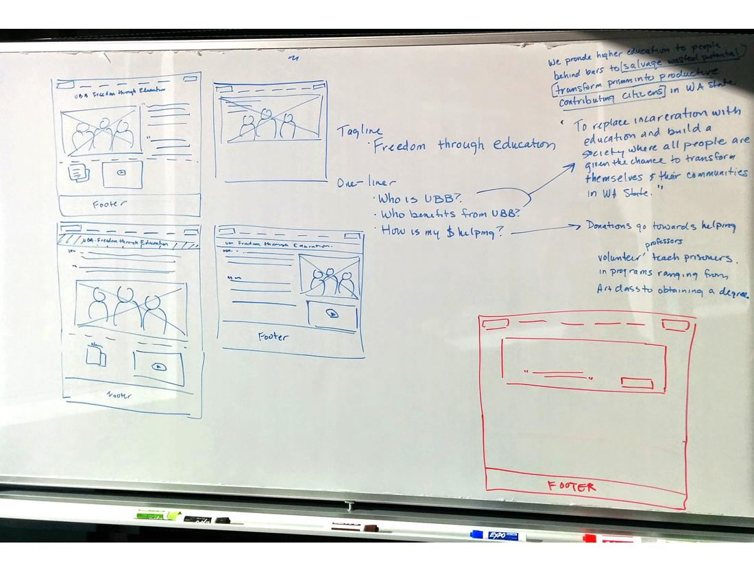 UBB_Process_whiteboard.png