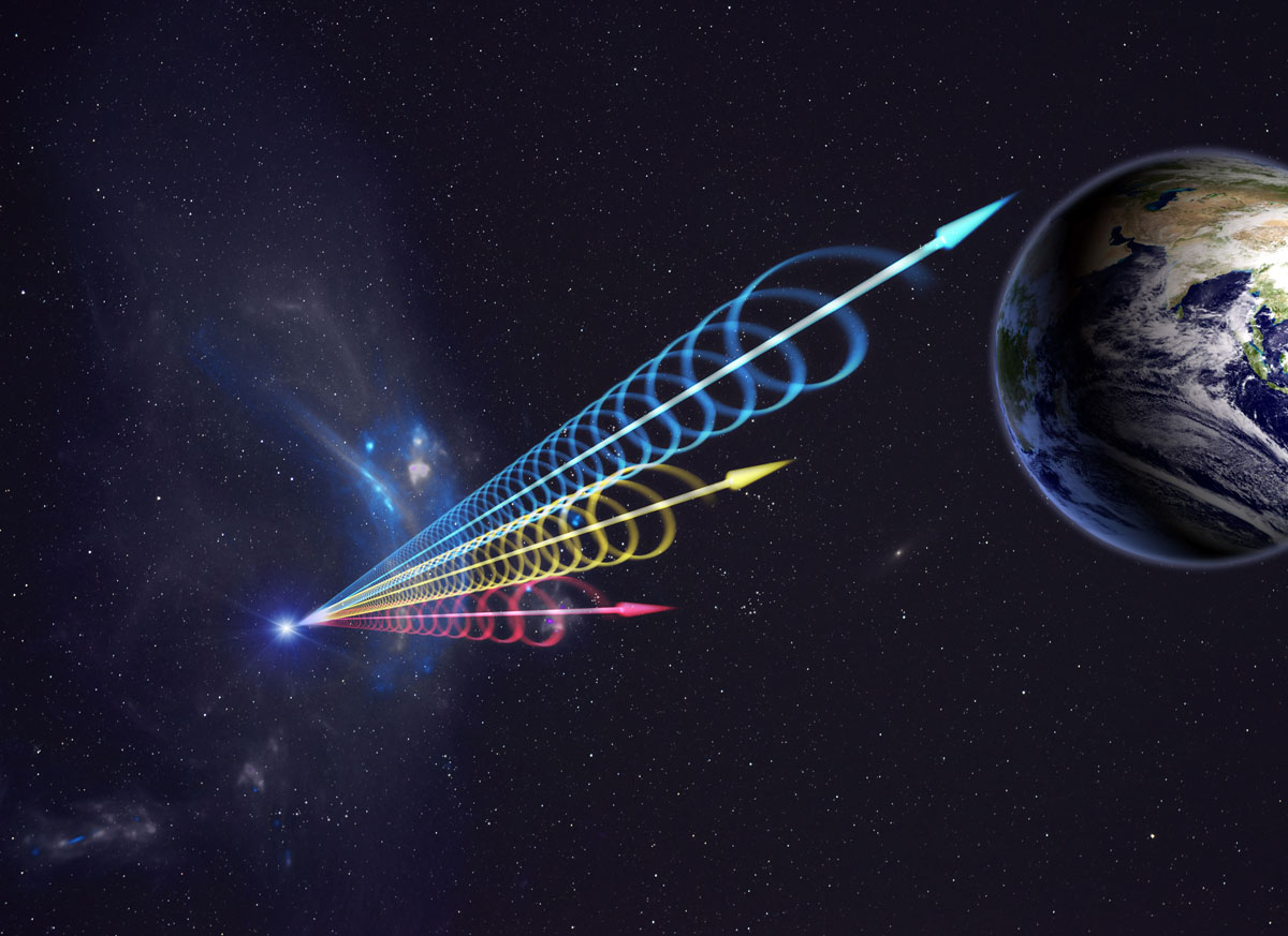 Artist impression of a Fast Radio Burst (FRB) reaching Earth. The colors represent the burst arriving at different radio wavelengths, with long wavelengths (red) arriving several seconds after short wavelengths (blue). This delay is called dispersion and occurs when radio waves travel through cosmic plasma. - Image Credit:  Jingchuan Yu, Beijing Planetarium