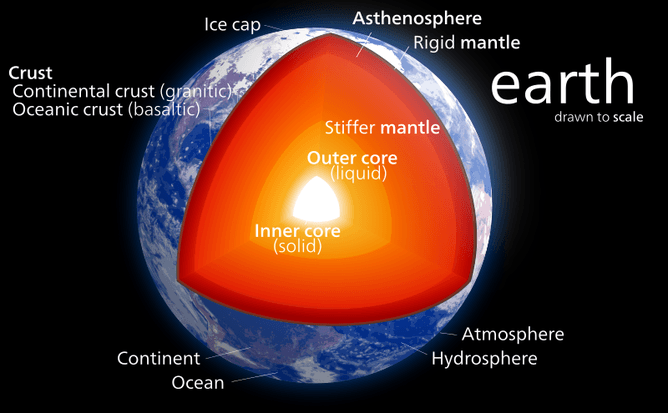 Dating the Earth's enigmatic inner core: a Pluto-sized ball of iron that is super hot and frozen at the same time. - Image Credit:    Kelvinsong/wikimedia ,