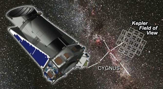 Kepler and the area it is investigating - Image Credits:     NASA Blueshift/Flickr