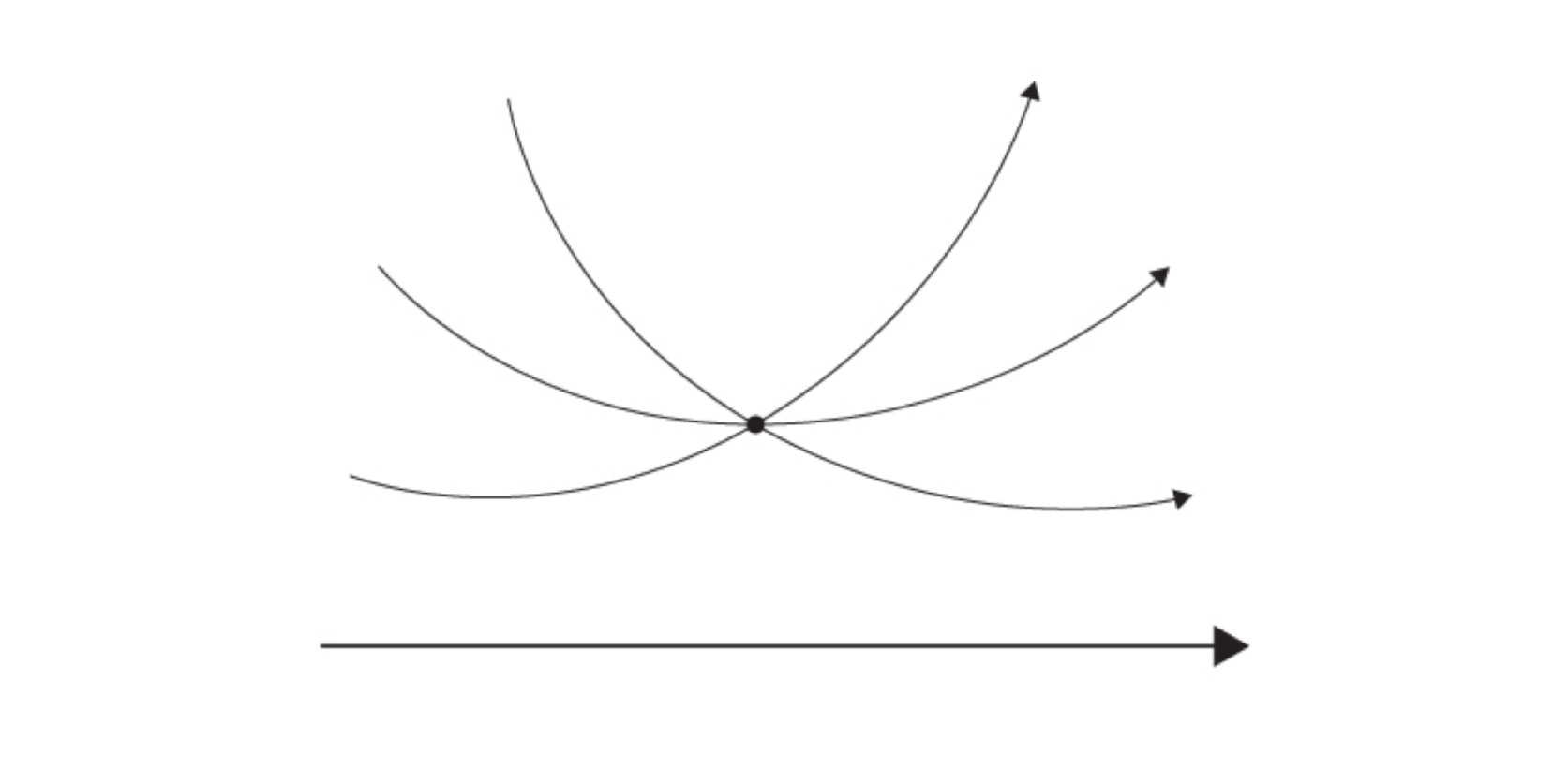 What if the straight lines look curved? - Image Credit: Margaret Wertheim, Author provided