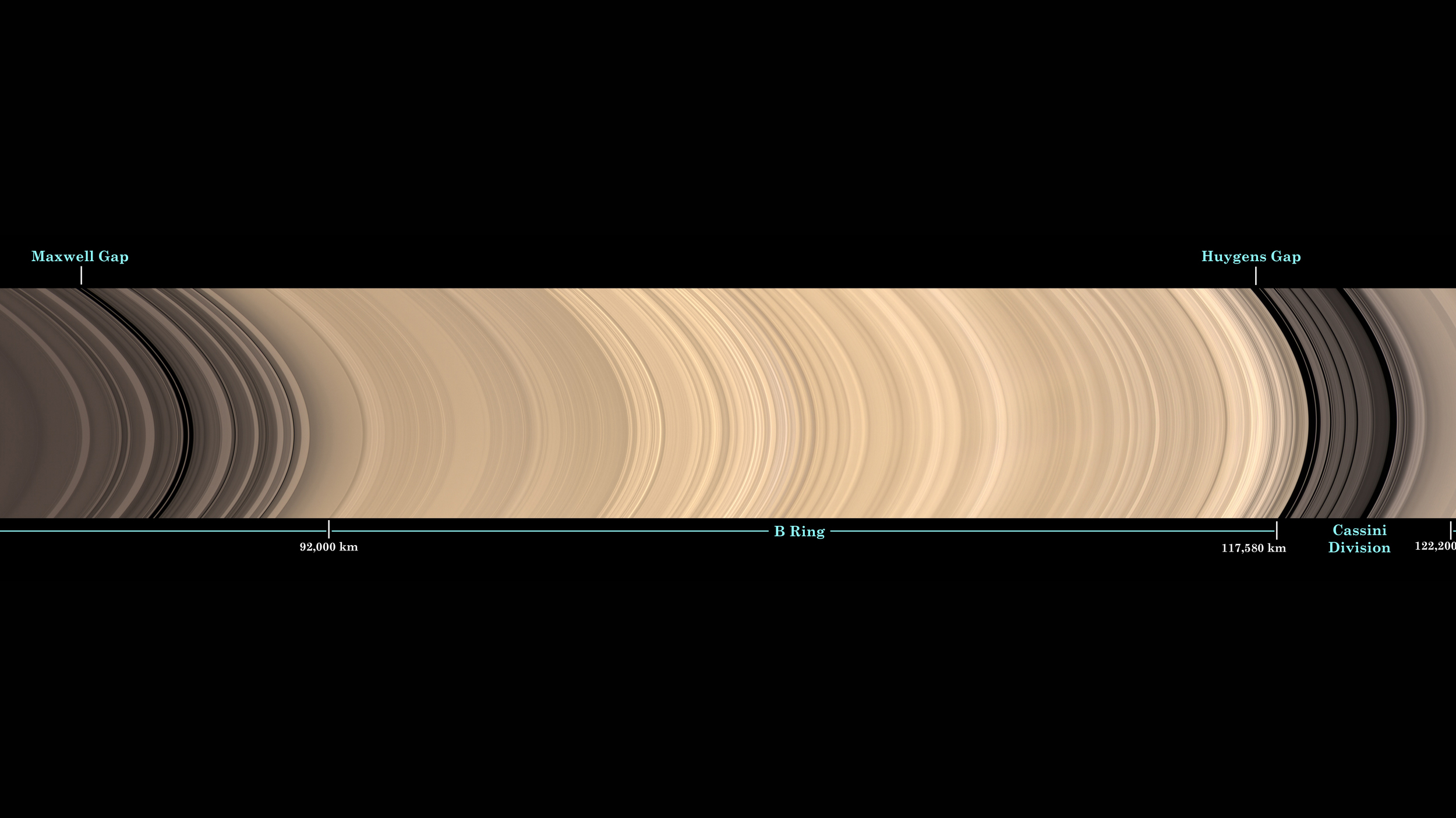 This image is cropped from a panoramic view of Saturn's main ring system, and includes the names of major ring features. – Image Credits: NASA/JPL-Caltech/Space Science Institute