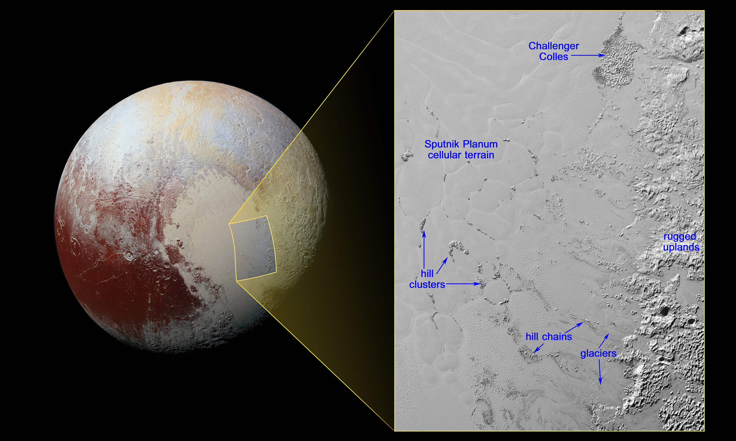 Hills of water ice on Pluto 'float' in a sea of frozen nitrogen and move over time like icebergs in Earth's Arctic Ocean—another example of Pluto's fascinating geological activity - Image   Credits: NASA/JHUAPL/SwRI