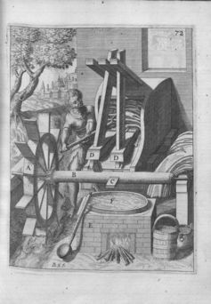 Did the Romans have machines like this? - Image Credit:  Wikimedia Commons