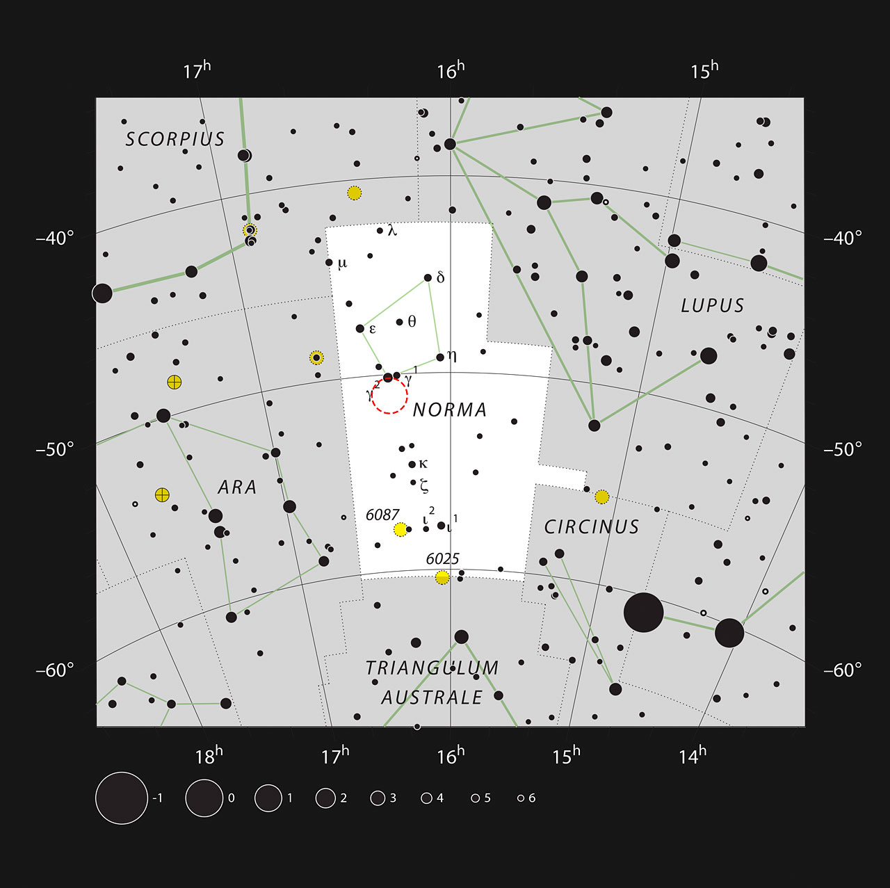 This chart shows the small and inconspicuous southern constellation of Norma (The Carpenter's Square). Most of the stars visible to the naked eye on a clear dark night are shown. This region is in the plane of the Milky Way and hosts the huge star formation region RCW 106 (marked with a red circle), which is mostly hidden behind thick dust clouds and not visible in a small telescope. - Image Credit:  ESO/IAU and Sky & Telescope