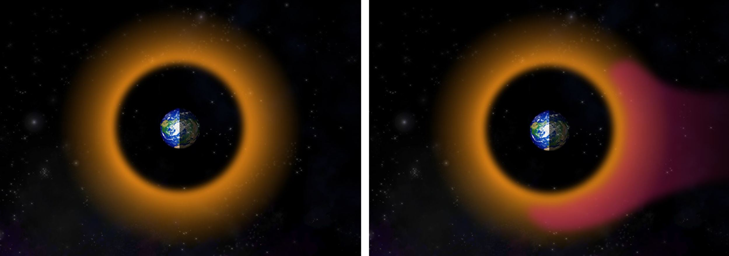 During periods when there are no geomagnetic storms affecting the area around Earth (left image), high-energy protons (with energy of hundreds of thousands of electronvolts, or keV; shown here in orange) carry a substantial electrical current that encircles the planet, also known as the ring current. During periods when geomagnetic storms affect Earth (right), new low-energy protons (with energy of tens of thousands of electronvolts, or keV; shown here in magenta) enter the near-Earth region, enhancing the pre-existing ring current. - Image   Credits: Johns Hopkins APL