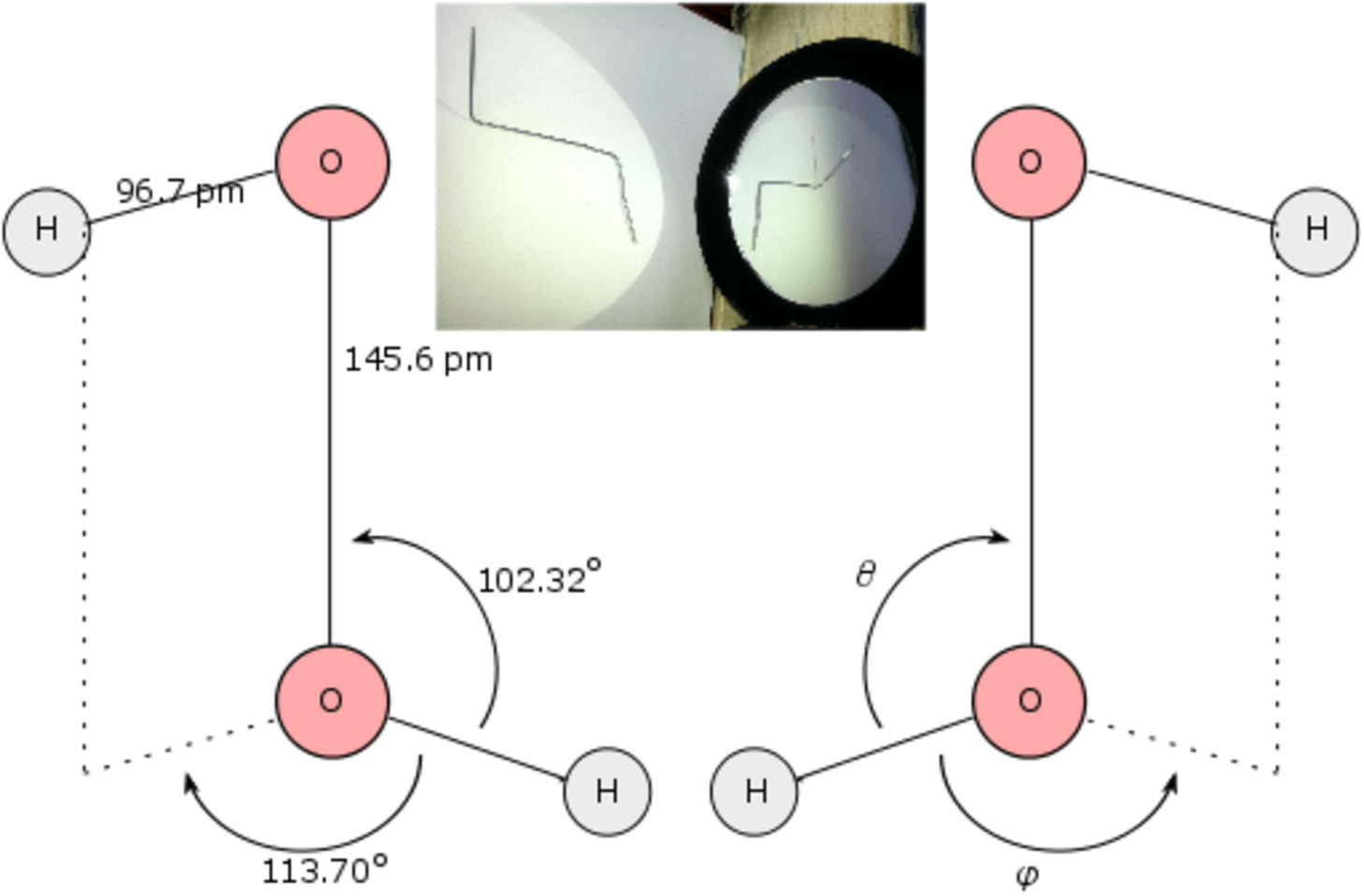 Projections of 3-dimensional structural representations of the M (left) and P (right) enantiomers of hydrogen peroxide. The inset shows a model for the P enantiomer, which we fabricated in the office from a paper clip; its image reflected in the framed oval mirror is the M enantiomer.