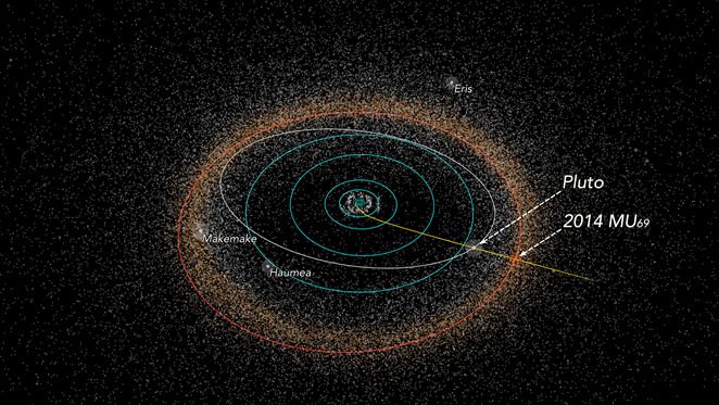 Illustration of Pluto and its next science target, 2014 MU69, with the trajectory of New Horizons in yellow.    Credits: Alex Parker
