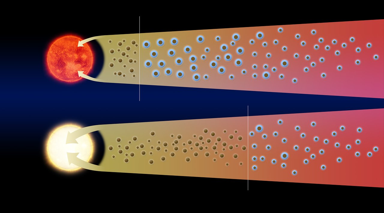 This illustration shows how the outburst of the young star V883 Orionis has displaced the water snowline much further out from the star, and rendered it detectable with ALMA. – Image Credit: ALMA (ESO/NAOJ/NRAO)/L. Cieza