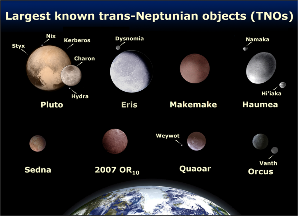 Comparison of Pluto with the other largest TNOs and with Earth (all to scale). - Image Credit: NASA/Lexicon