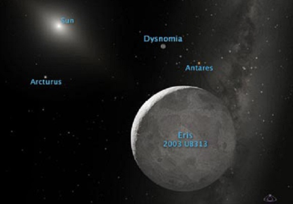Artist's concept of the dwarf planet Eris and its only natural satellite, Dysnomia. - Image Credit: NASA, ESA, Adolph Schaller (for STScI)