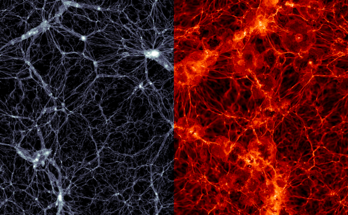 Illustris simulation, showing the distribution of dark matter in 350 million by 300,000 light years. Galaxies are shown as high-density white dots (left) and as normal, baryonic matter (right). - Image Credit: Markus Haider/Illustris