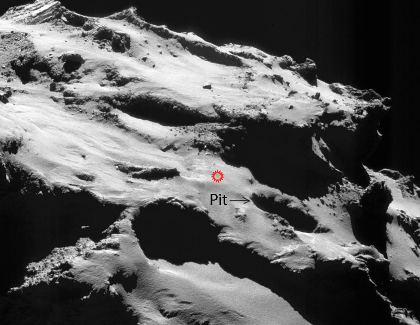 The spacecraft landing site is shown in red and located next to Deir el-Medina, a large pit (arrowed). Credit: ESA/Rosetta/NAVCAM – CC BY-SA IGO 3.0