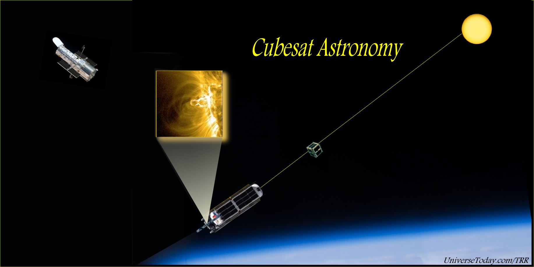 Will cubesats develop a new technological branch of astronomy? Goddard engineers are taking the necessary steps to make cubesat sized telescopes a reality. – Image Credit: NASA, UniverseToday/TRR