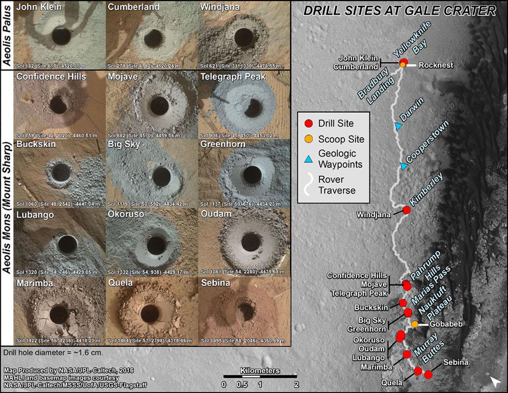 Hi-resolution pictures showing the Curiosity rover's various drilling sites, up until Nov. 2016. - Image Credit: NASA/JPL