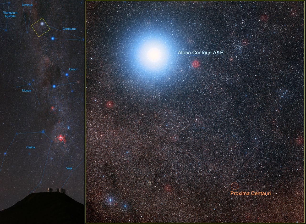 This image shows the closest stellar system to the Sun, the bright double star Alpha Centauri AB and its distant and faint companion Proxima Centauri. In late 2016 ESO signed an agreement with the Breakthrough Initiatives to adapt the VLT instrumentation to conduct a search for planets in the Alpha Centauri system. Such planets could be the targets for an eventual launch of miniature space probes by the Breakthrough Starshot Initiative. – Image Credit: ESO/B. Tafreshi (twanight.org)/Digitized Sky Survey 2 - Acknowledgement: Davide De Martin/Mahdi Zamani