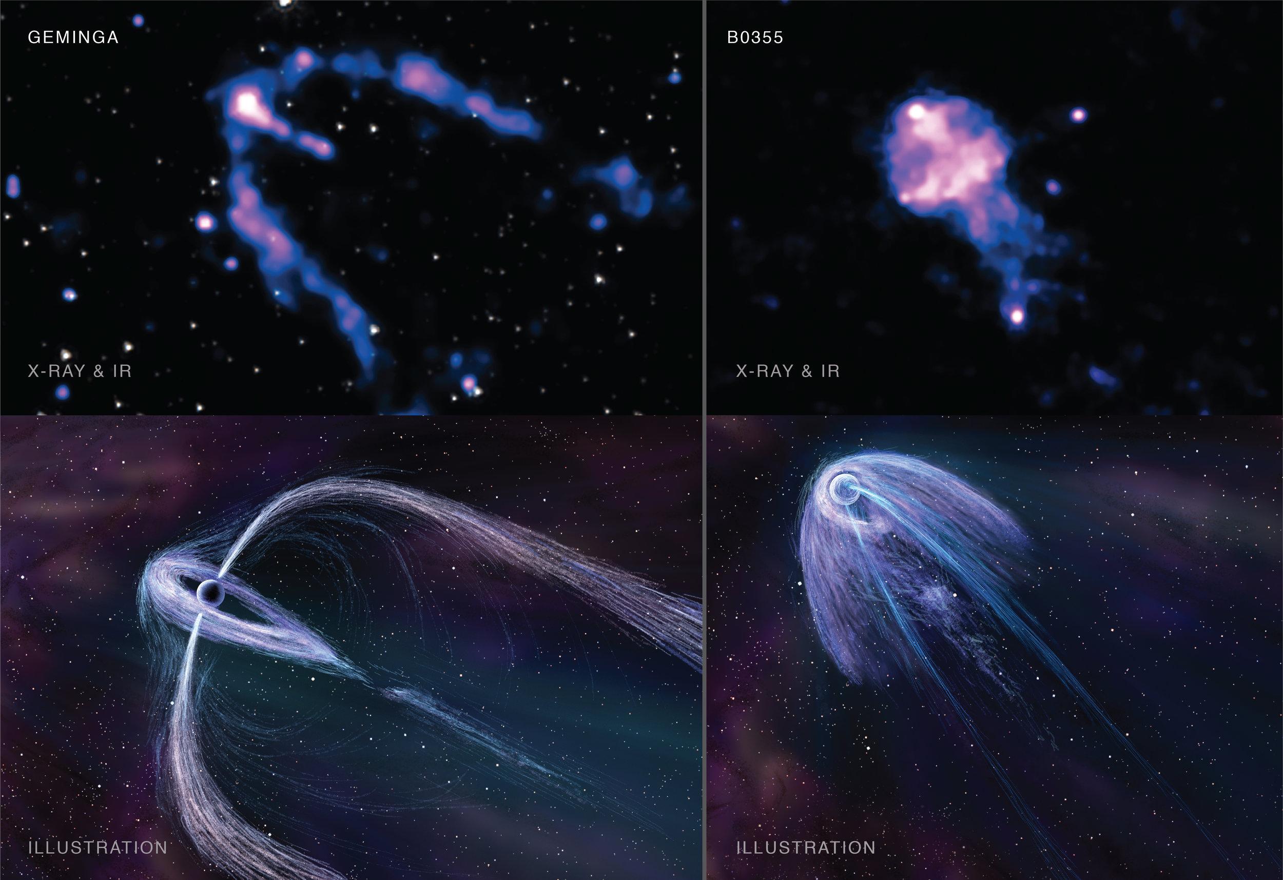Image credit: Geminga image: NASA/CXC/PSU/B. Posselt et al; Infrared: NASA/JPL-Caltech; B0355+54: X-ray: NASA/CXC/GWU/N. Klingler et al; Infrared: NASA/JPL-Caltech; Illustrations: Nahks TrEhnl