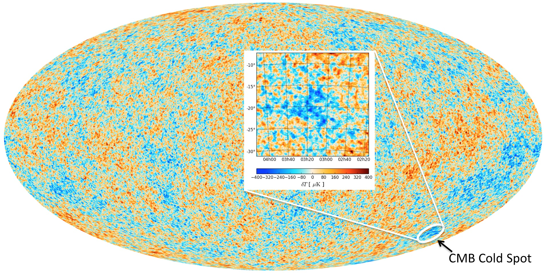 Map of the cosmic microwave background (CMB) sky produced by the Planck satellite. The Cold Spot is shown in the inset, with coordinates and the temperature difference in the scale at the bottom. - Image Credit: ESA/Durham University.