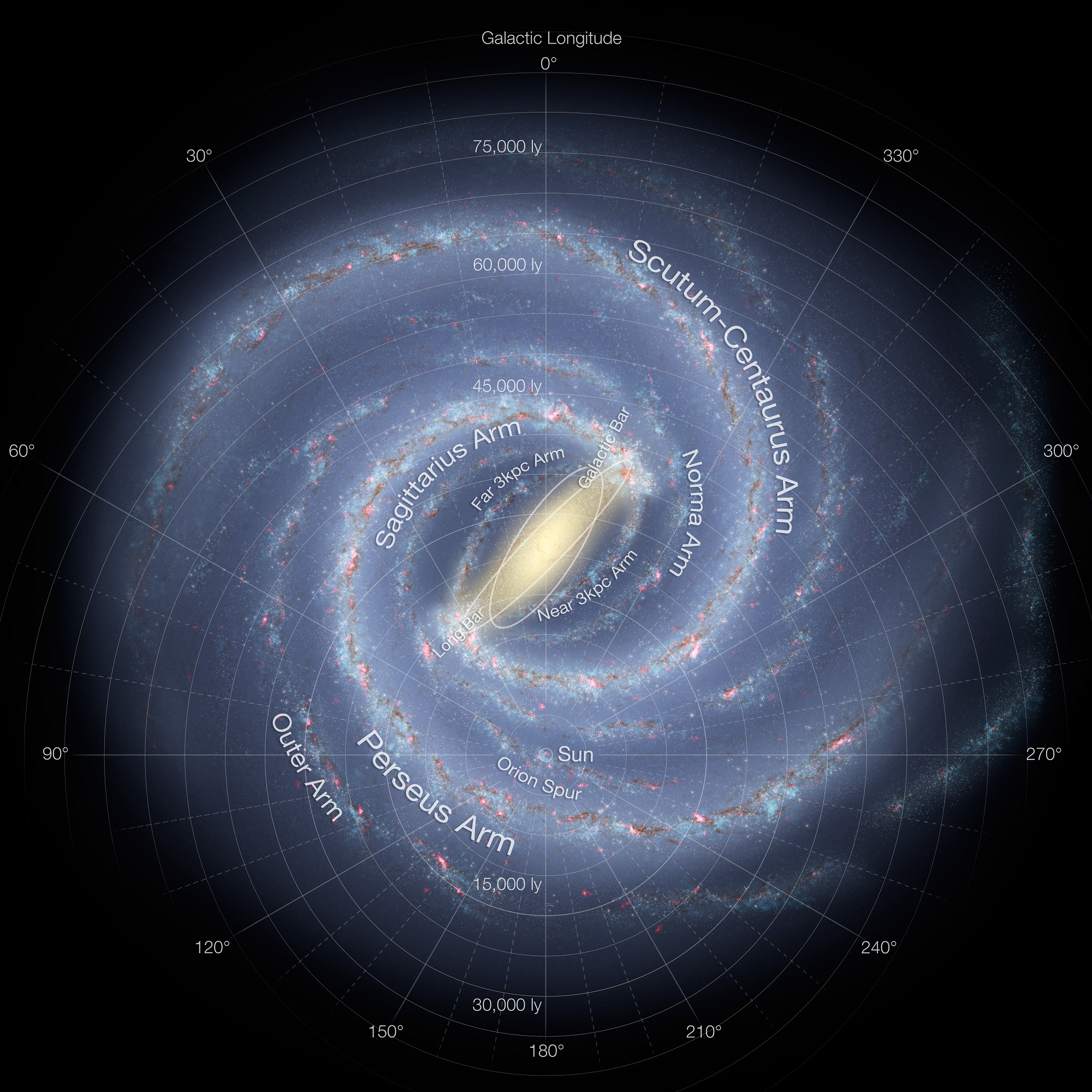 Artist's conception of the spiral structure of the Milky Way with two major stellar arms and a bar. - Image Credit: NASA/JPL-Caltech/ESO/R. Hurt