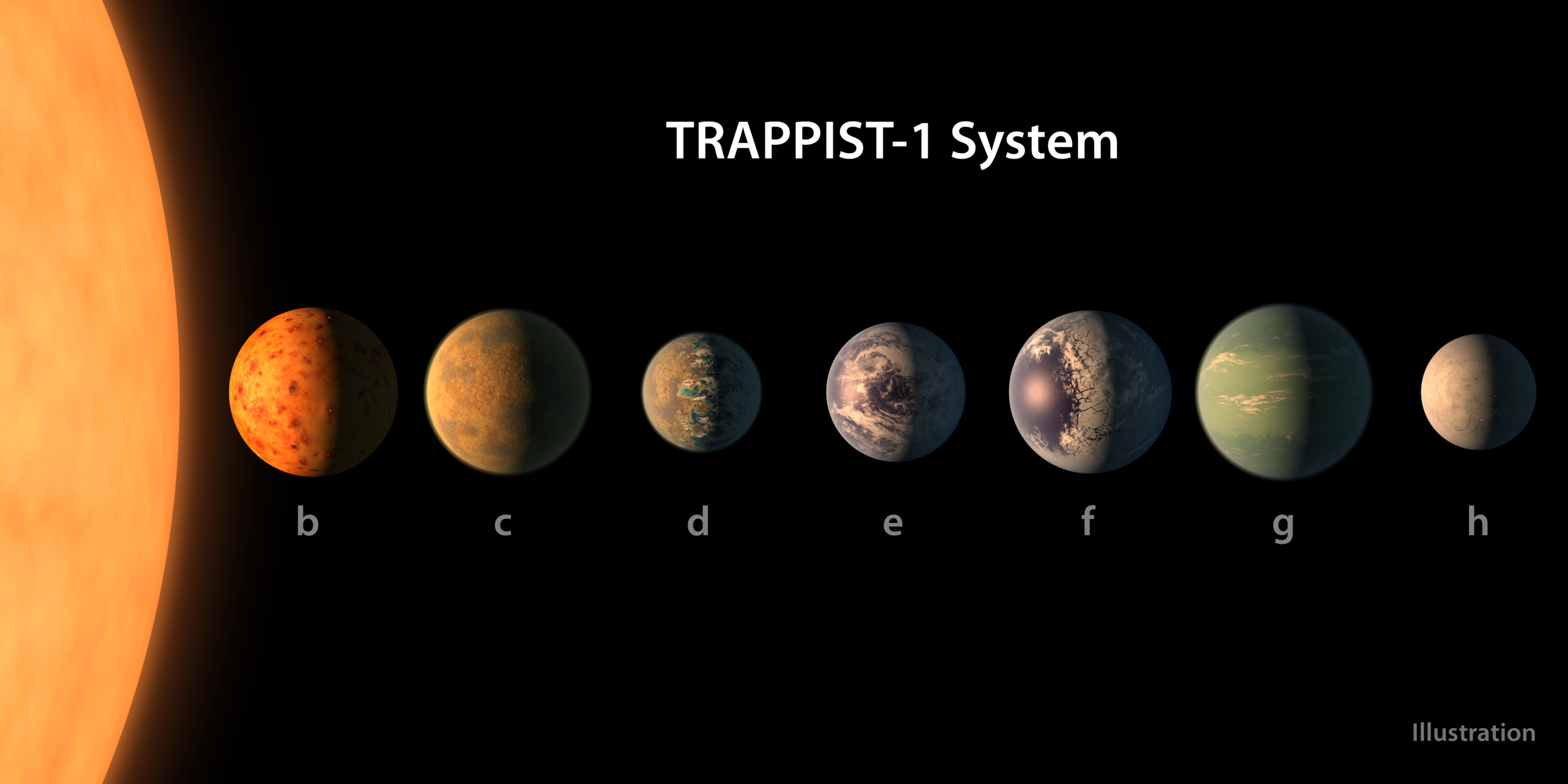 TRAPPIST-1 is an ultra-cool dwarf star in the constellation Aquarius, and its seven planets orbit very close to it. - Image Credits: NASA/JPL-Caltech
