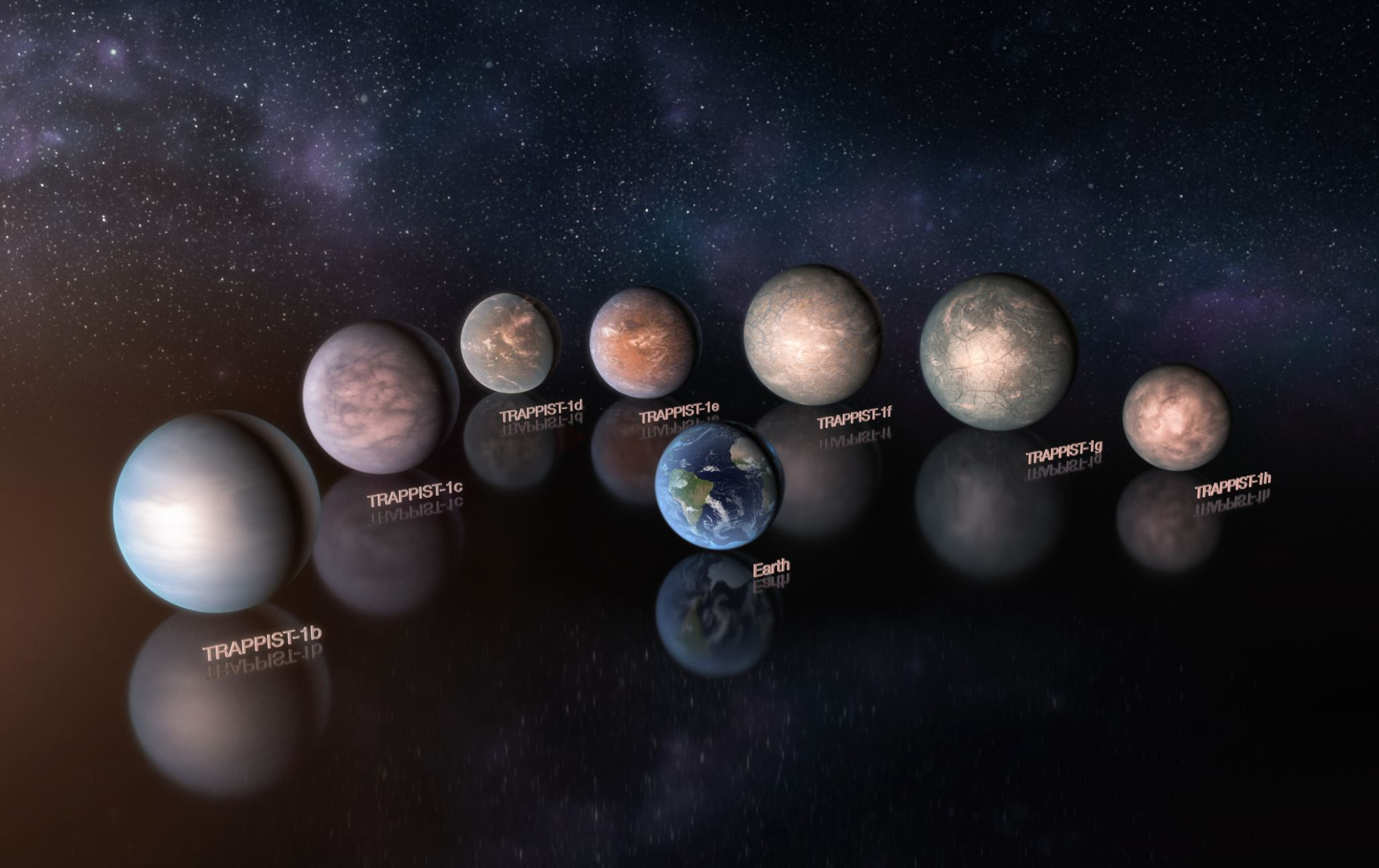 This artist's impression compares the seven planets orbiting the ultra-cool red dwarf star TRAPPIST-1 to the Earth at the same scale. They are shown to the same scale but not in the correct relative positions. - Image Credit: ESO/M. Kornmesser