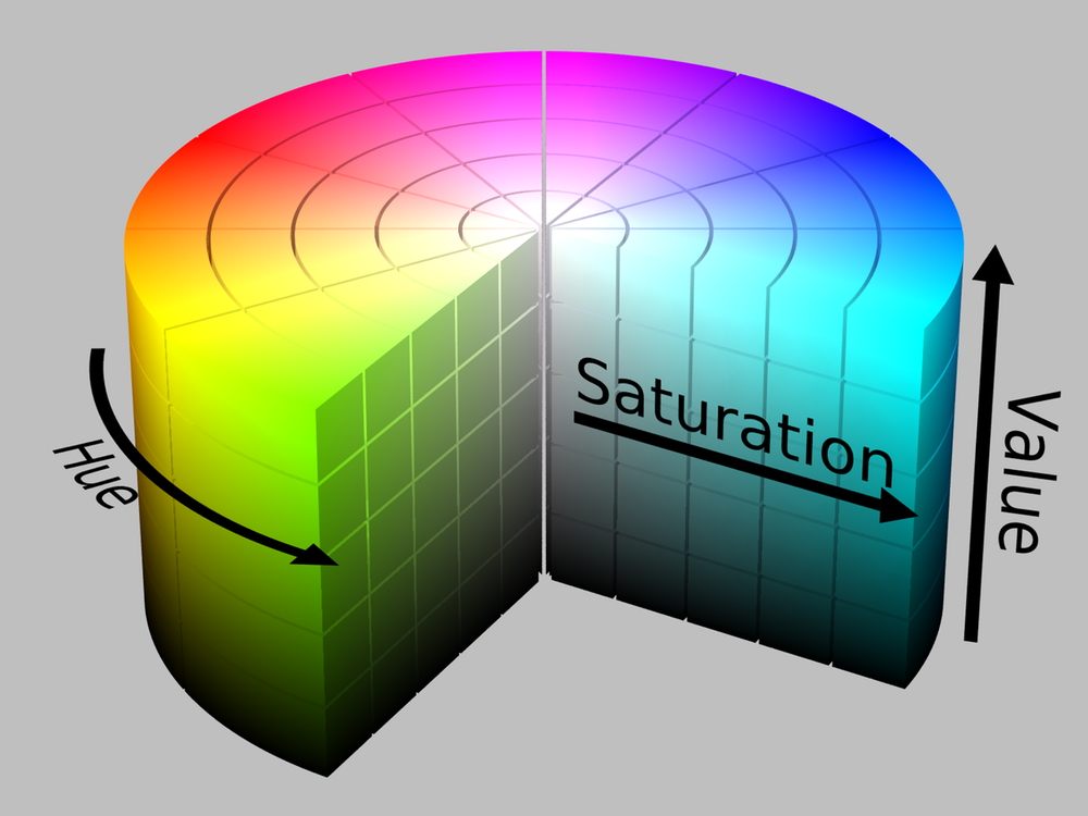 Figure 1: Representing colour as a hue, saturation and value (brightness) is closer to how we perceive colour, describe it and remember it. - Image Credit:  Wikimedia ,  CC BY-SA