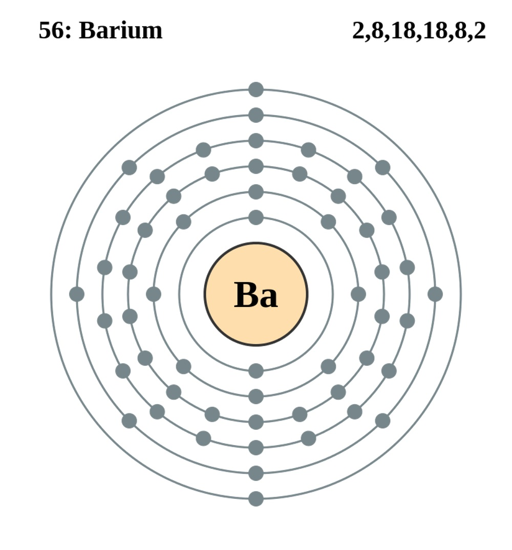 An electron diagram of a barium element, the last element before the lanthanide rare earth elements. - Image Credit  Greg Robson and Pumbaa ,  CC BY-SA