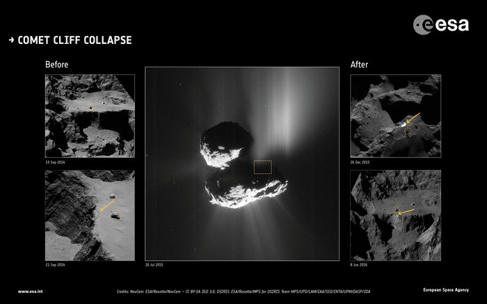 Rosetta images showing the cliff collapse on 67/C-G, before and after. - Image Credit: ESA/Rosetta