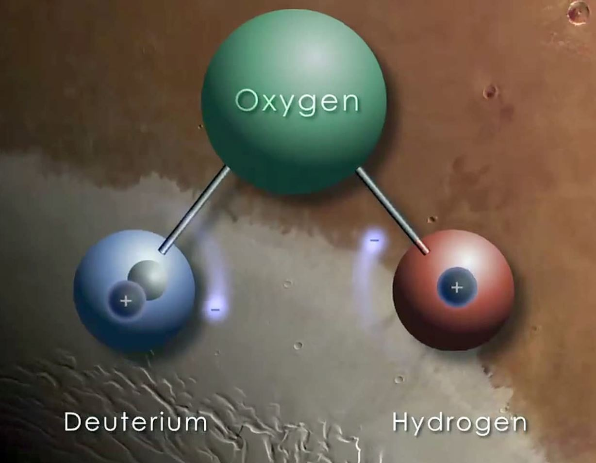 A hydrogen atom is made up of one proton and one electron, but its heavy form, called deuterium, also contains a neutron. - Image Credit: NASA/GFSC