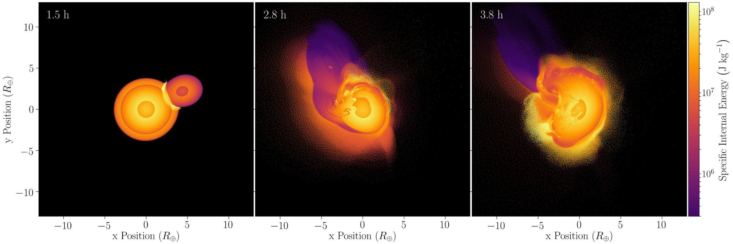 Mid-collision snapshots from the simulation. - Image Credit: Kegerreis et. al., 2018, Durham University.
